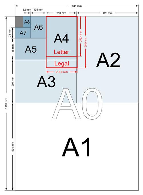 Европейский формат бумаги